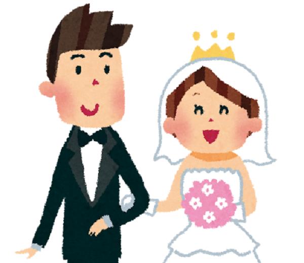 花嫁花婿のイラスト