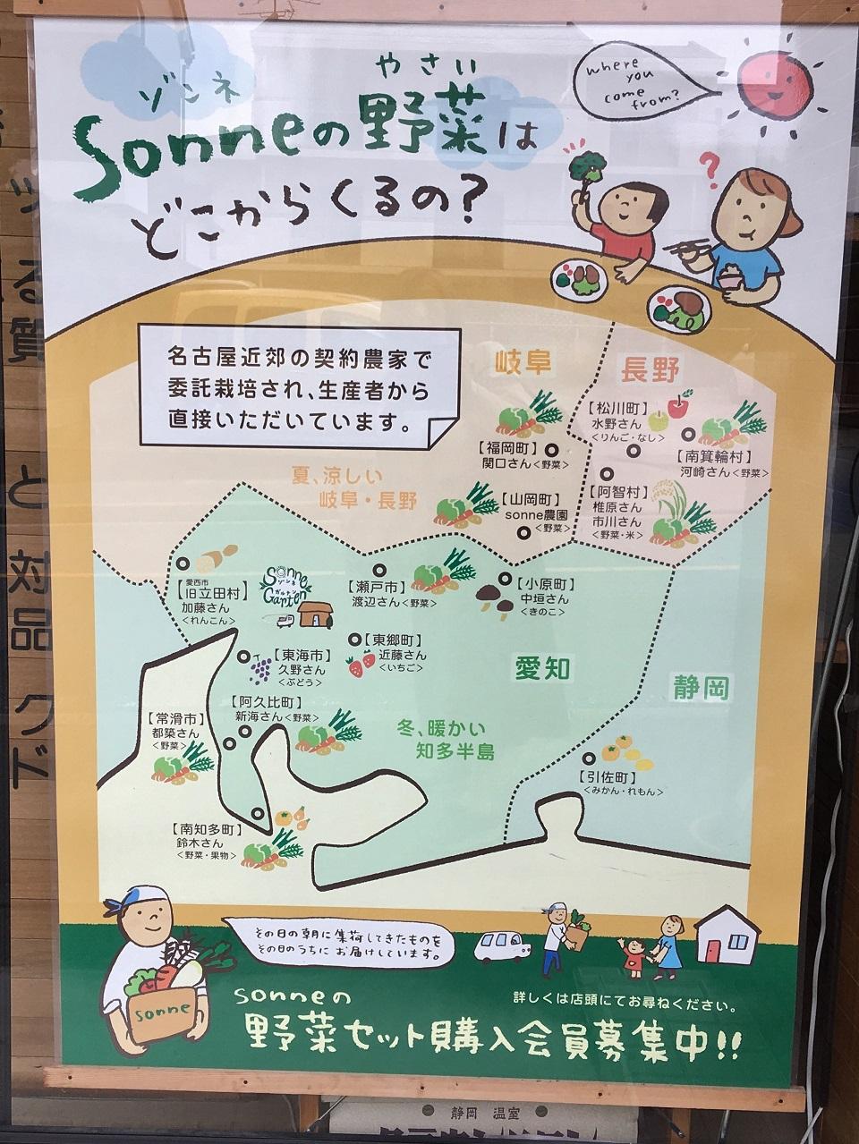 野菜の産地を示す看板の写真
